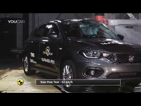 Best Cars:  Fiat Tipo (2016) CRASH TESTS Euro NCAP