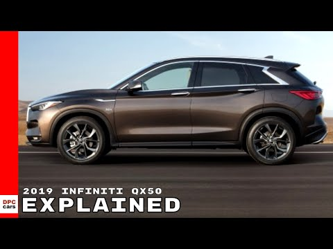 2019 INFINITI QX50 Explained